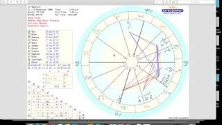 How To Read Your Birth Chart (BASICS)