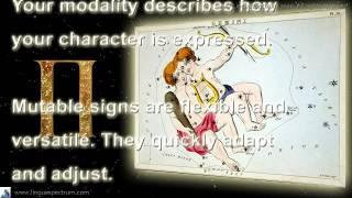 The English Astrology and Personality – Gemini