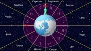 Astrology Lesson #2 - Houses